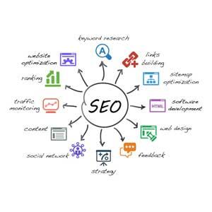 search-engine-optimazion_fi