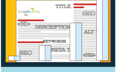 How to create SEO-rich content for your site